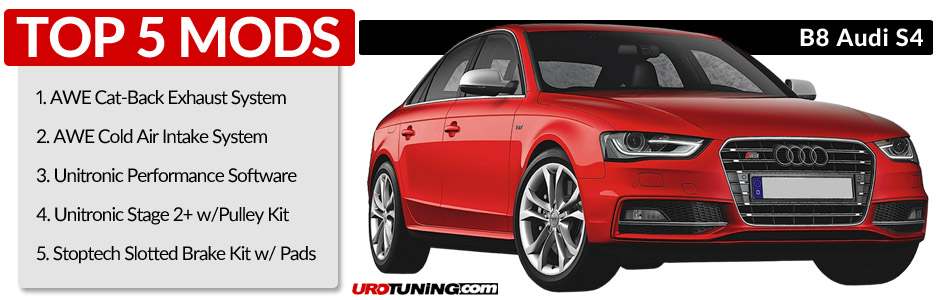 OEM Or Performance Parts For Your BB Audi S - Audi performance parts