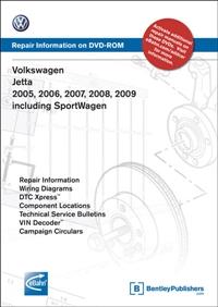 VA56 Bentley, Mk5 Jetta DVD