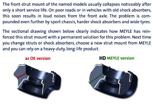 front strut mount kit heavy duty wbearing mk mk